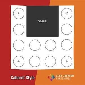 Cabaret Style Seating Diagram