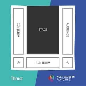 Thrust Stage Diagram