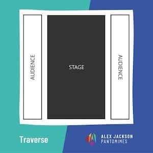 Traverse Stage Diagram